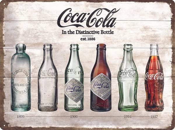 Bilde av Coca-Cola Bottle Timeline A3